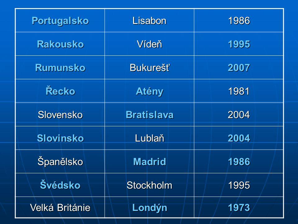 Portugalsko Lisabon. 1986. Rakousko. Vídeň. 1995. Rumunsko. Bukurešť. 2007. Řecko. Atény. 1981.