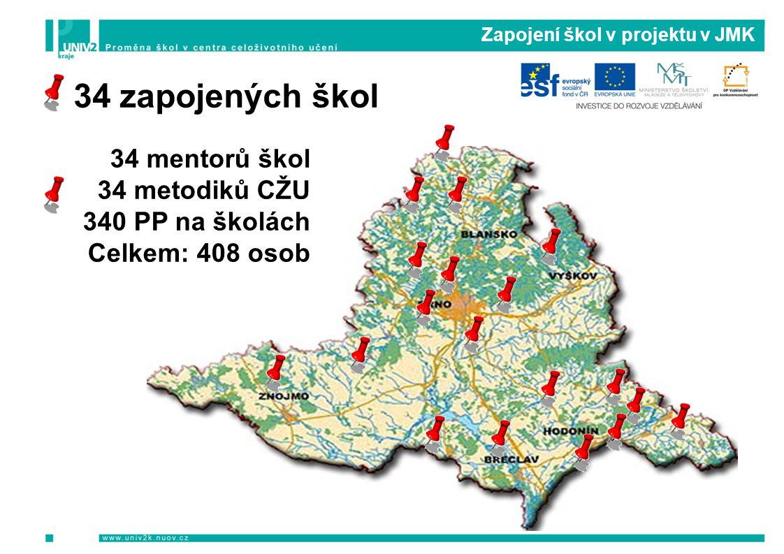 Zapojení škol v projektu v JMK