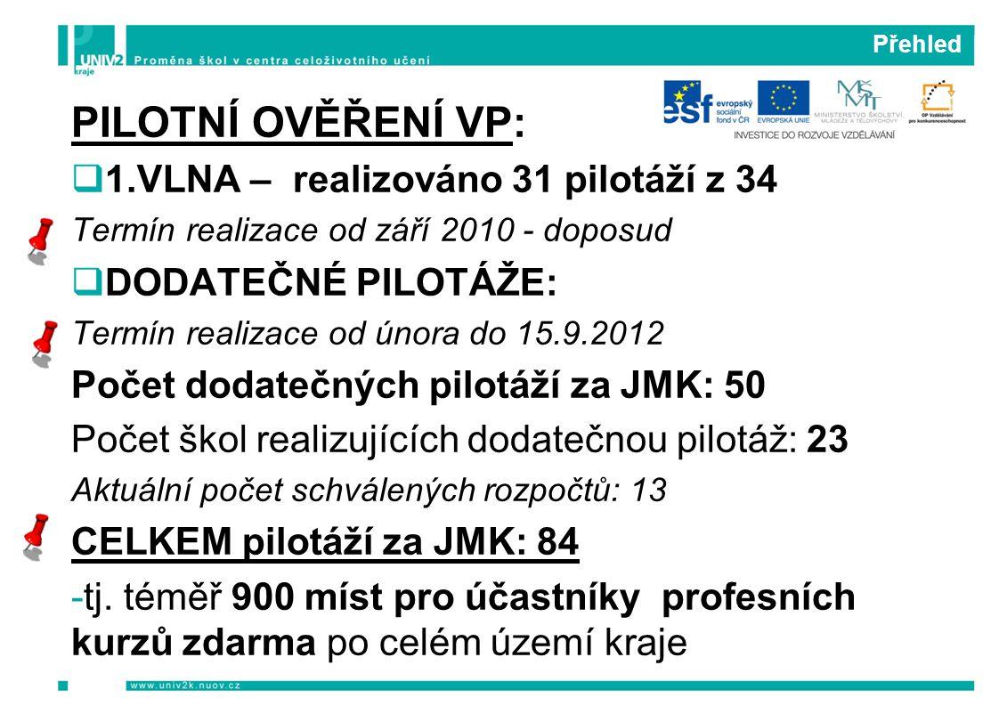 PILOTNÍ OVĚŘENÍ VP: 1.VLNA – realizováno 31 pilotáží z 34