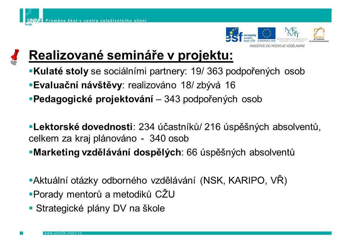 Realizované semináře v projektu: