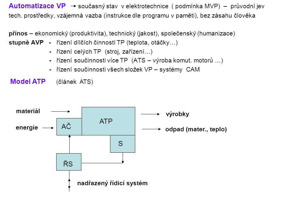 Automatizace VP současný stav v elektrotechnice ( podmínka MVP) – průvodní jev