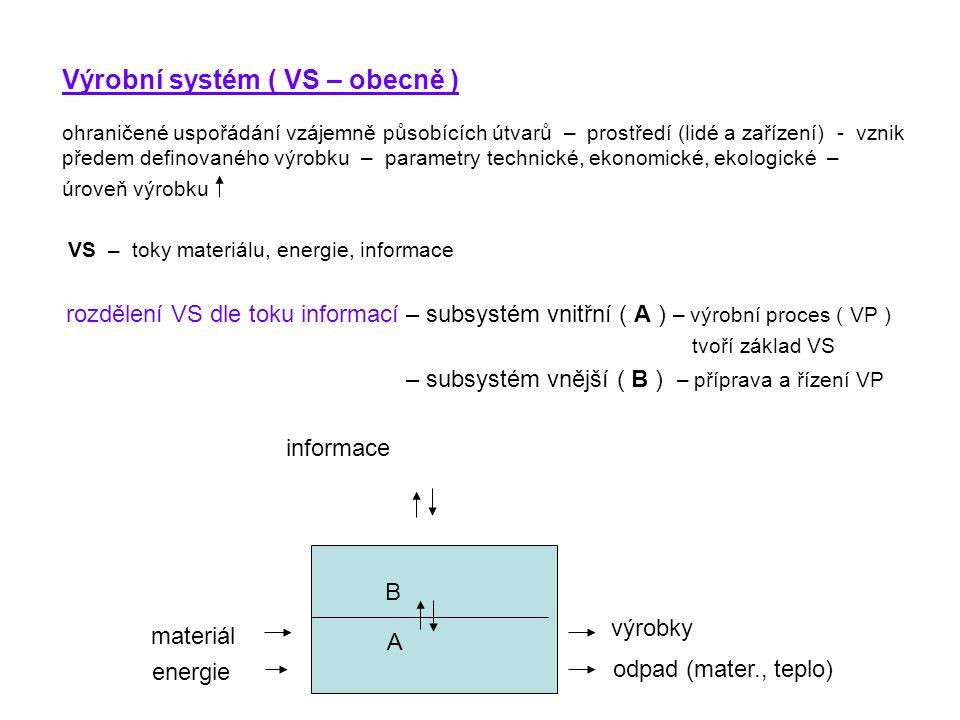 Výrobní systém ( VS – obecně )