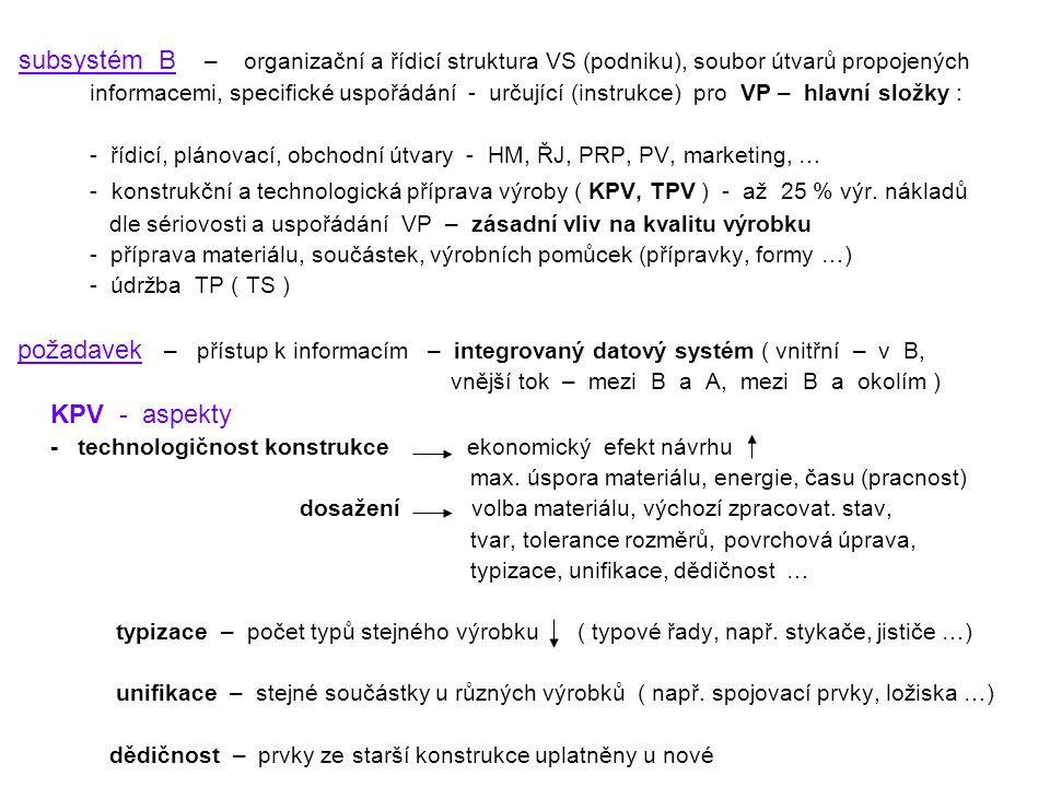 subsystém B – organizační a řídicí struktura VS (podniku), soubor útvarů propojených