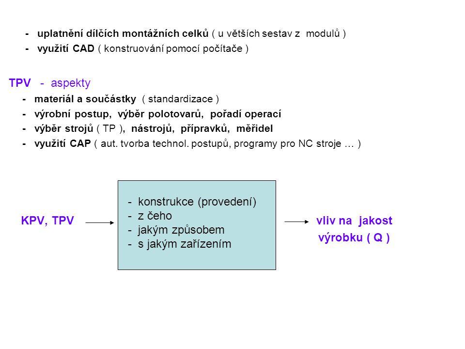 TPV - aspekty KPV, TPV vliv na jakost výrobku ( Q )