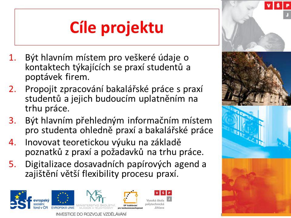 Cíle projektu Být hlavním místem pro veškeré údaje o kontaktech týkajících se praxí studentů a poptávek firem.