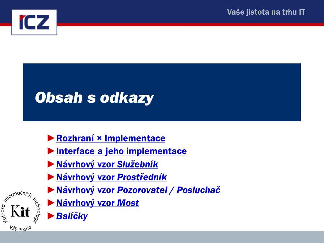 Obsah s odkazy Rozhraní × Implementace Interface a jeho implementace