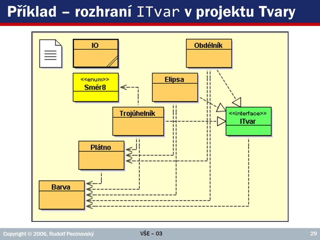 Příklad – rozhraní ITvar v projektu Tvary