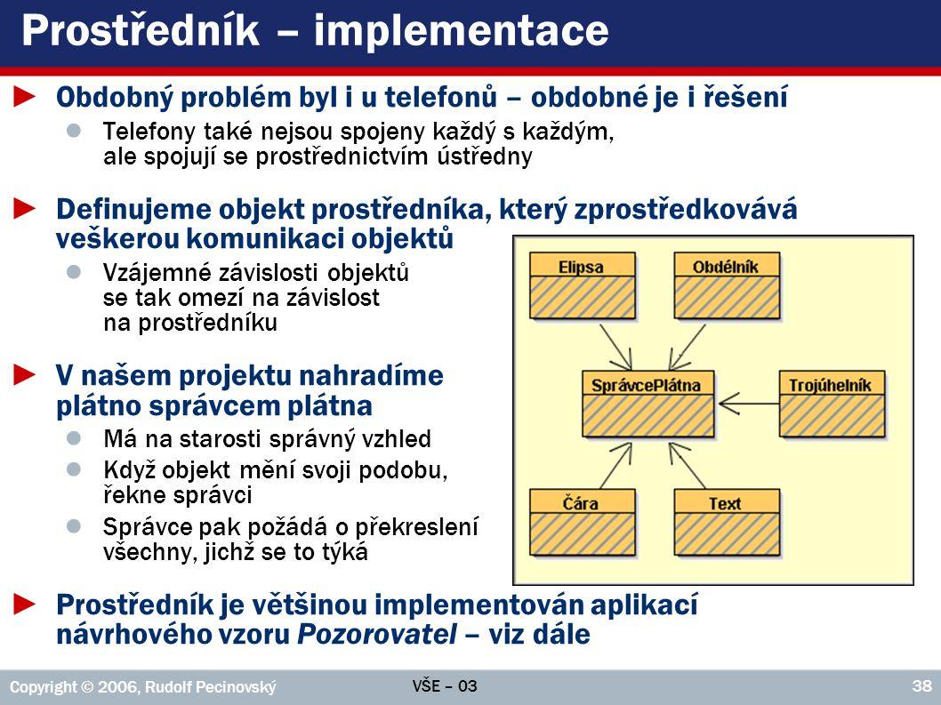 Prostředník – implementace