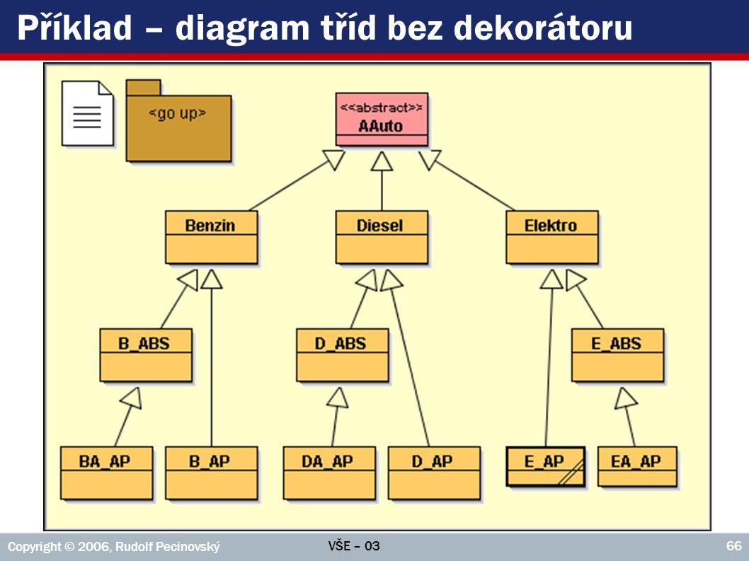 Příklad – diagram tříd bez dekorátoru