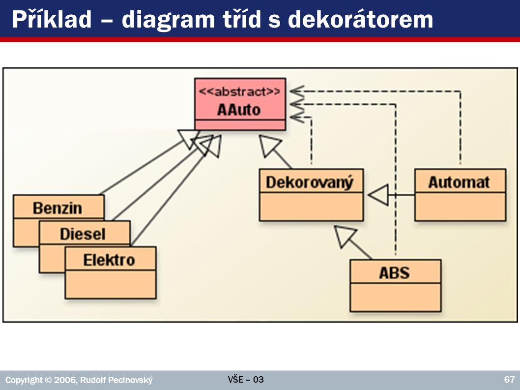 Příklad – diagram tříd s dekorátorem