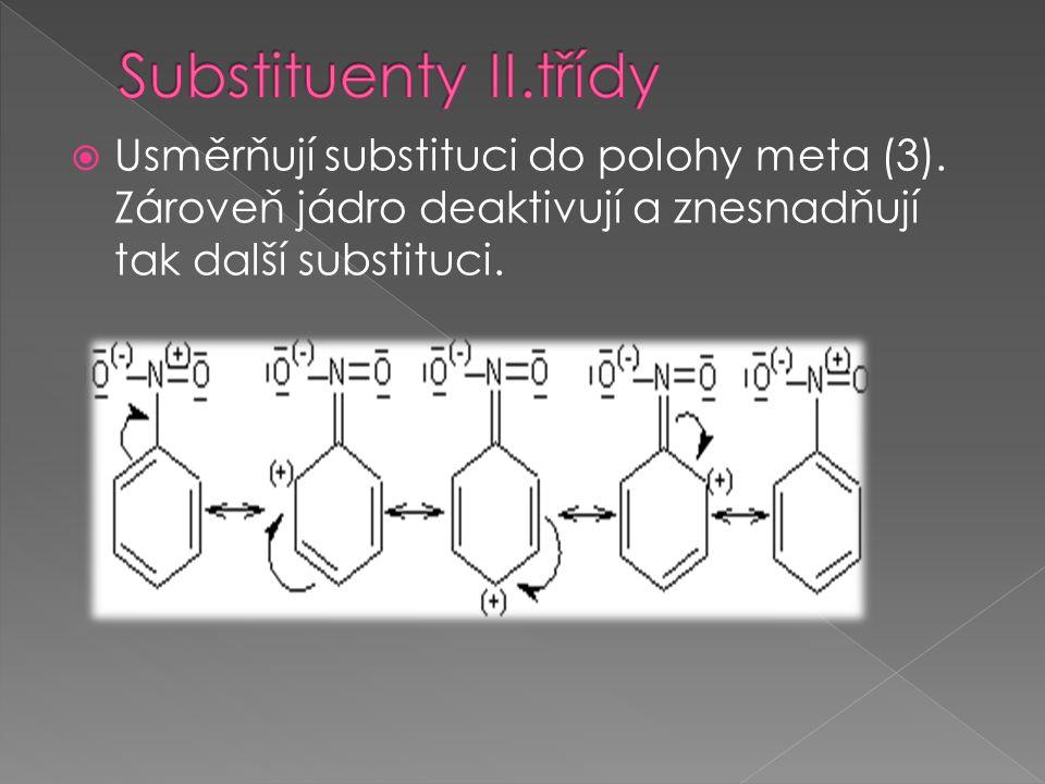 Substituenty II.třídy Usměrňují substituci do polohy meta (3).