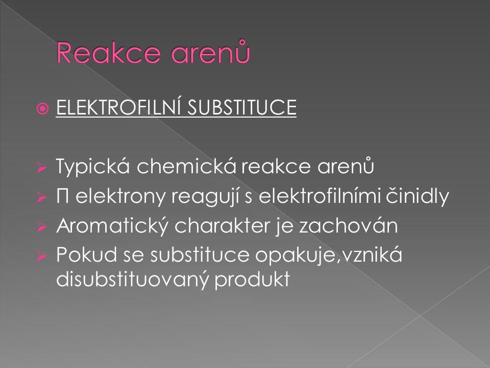 Reakce arenů ELEKTROFILNÍ SUBSTITUCE Typická chemická reakce arenů