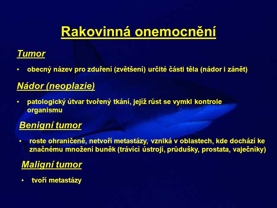 Rakovinná onemocnění Tumor Nádor (neoplazie) Benigní tumor