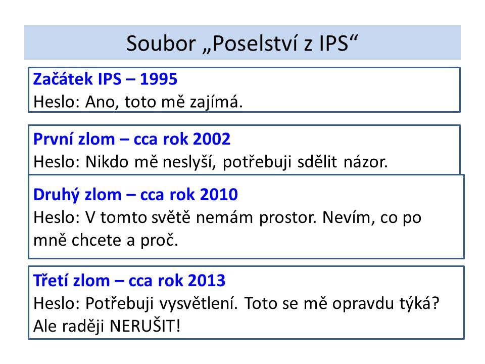 """Soubor """"Poselství z IPS"""