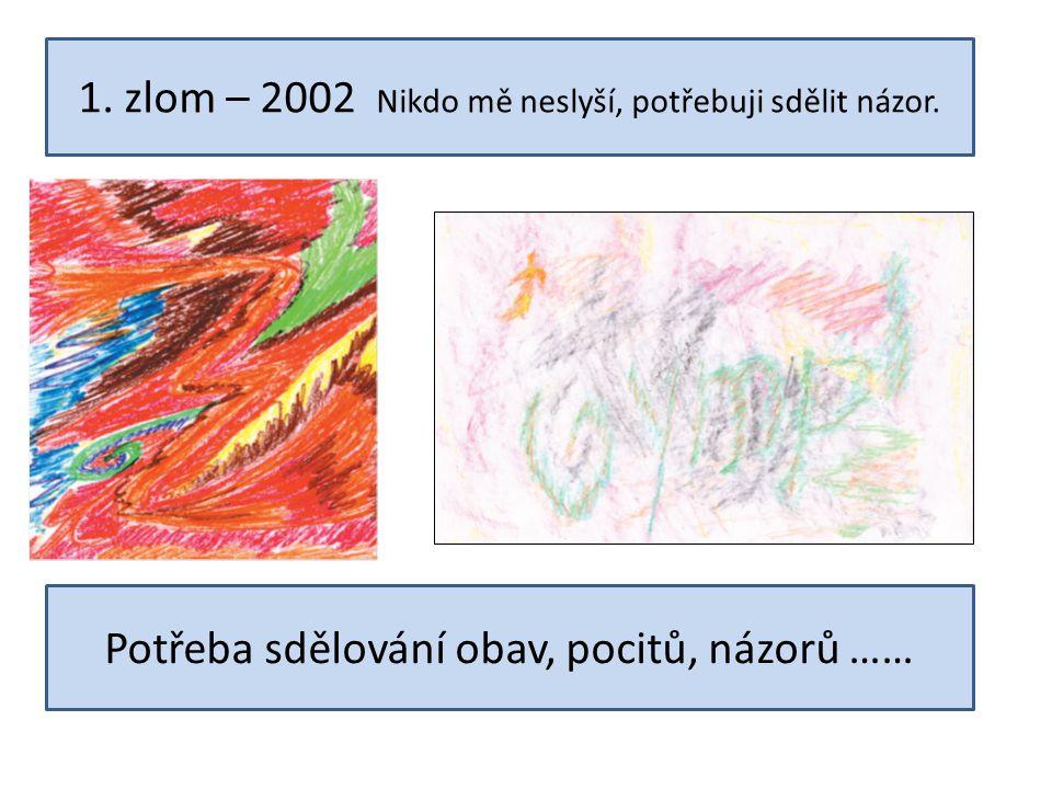 1. zlom – 2002 Nikdo mě neslyší, potřebuji sdělit názor.