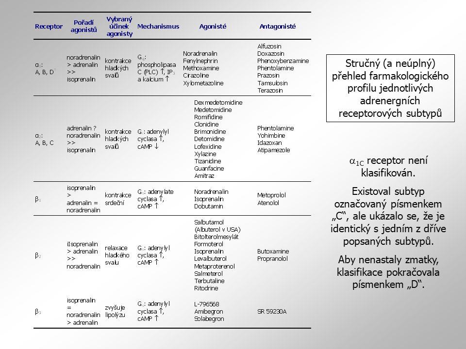 a1C receptor není klasifikován.