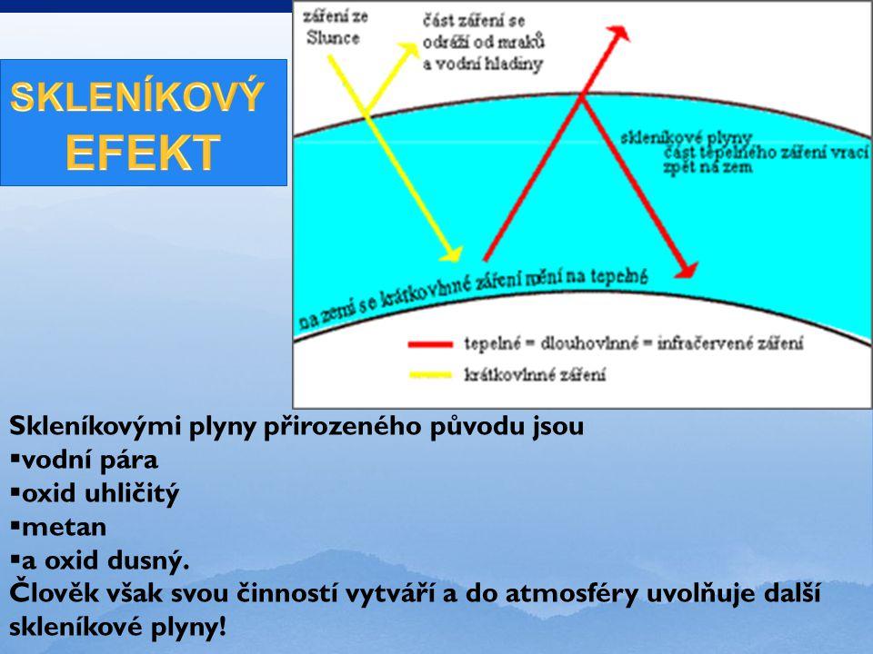 SKLENÍKOVÝ EFEKT Skleníkovými plyny přirozeného původu jsou vodní pára