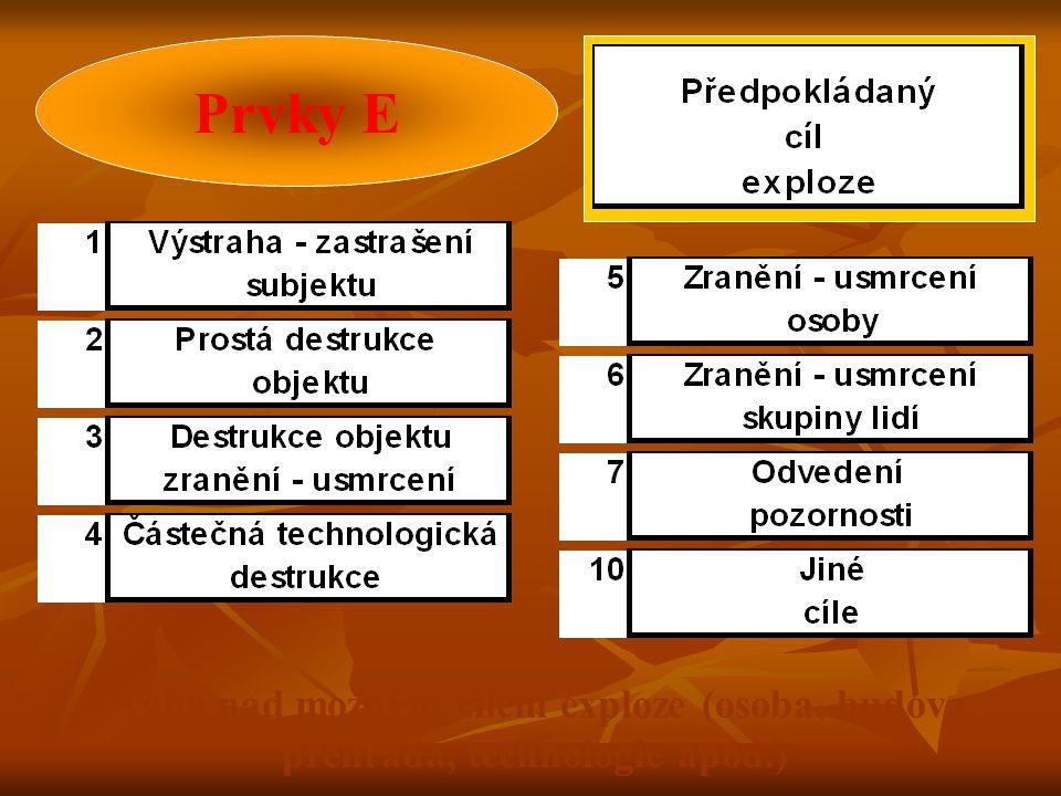 Prvky E Úvaha nad možným cílem exploze (osoba, budova, přehrada, technologie apod.)
