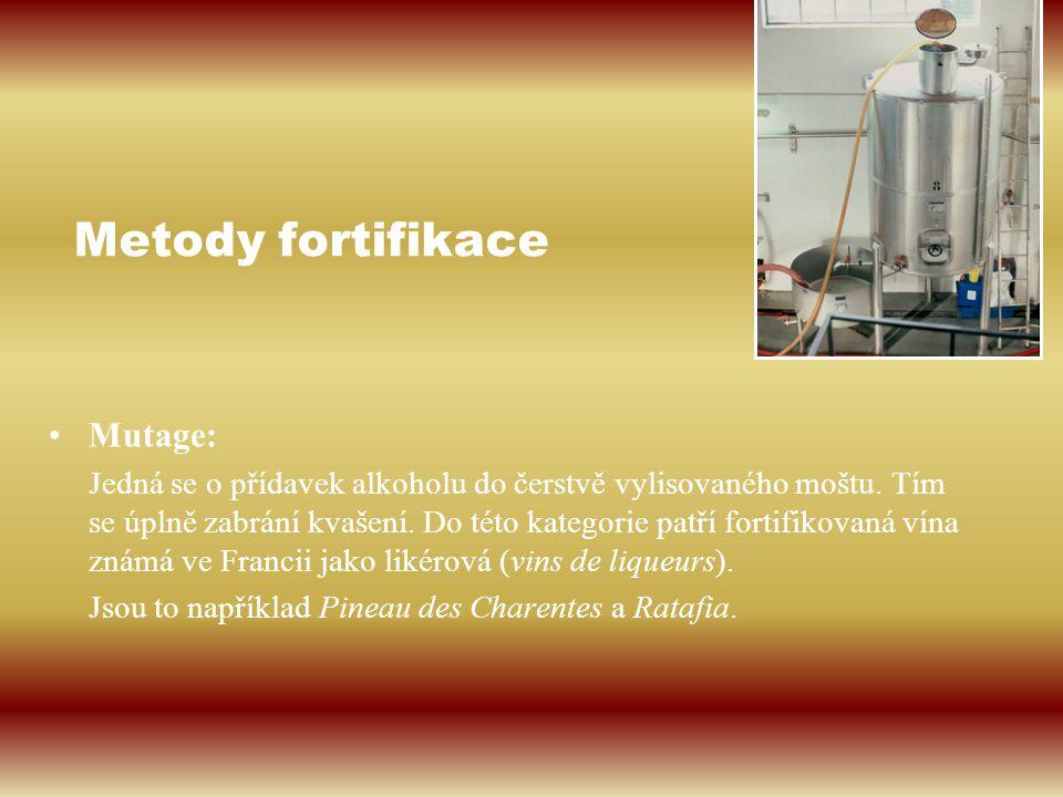 Metody fortifikace Mutage: