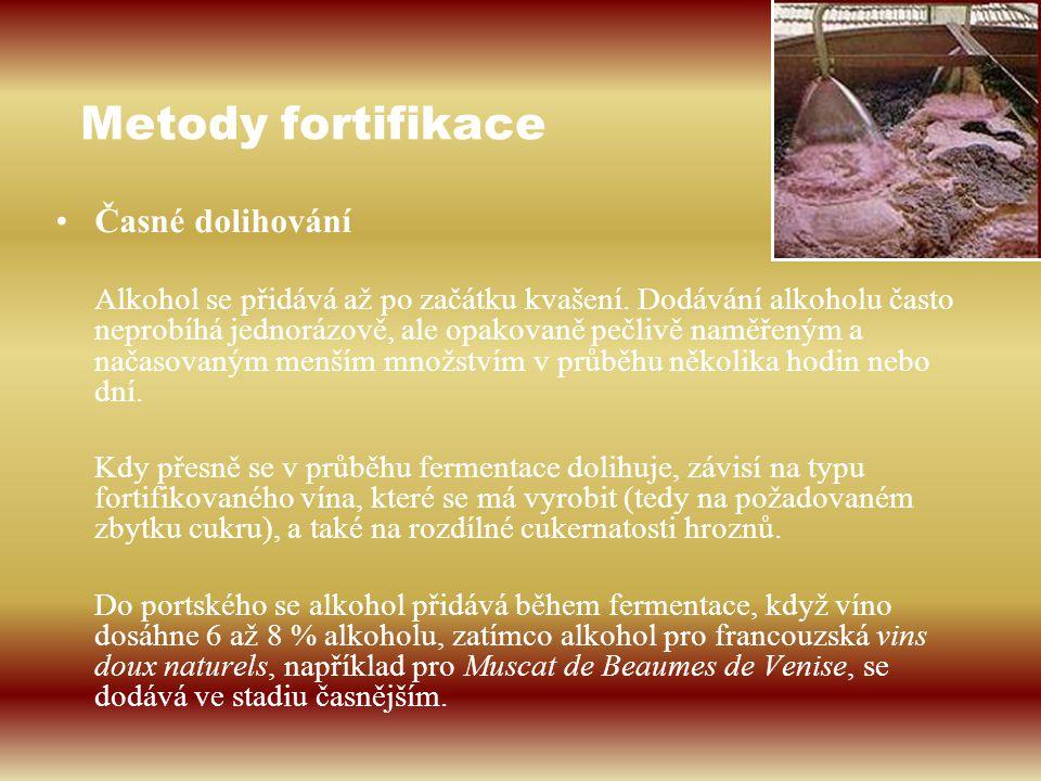 Metody fortifikace Časné dolihování