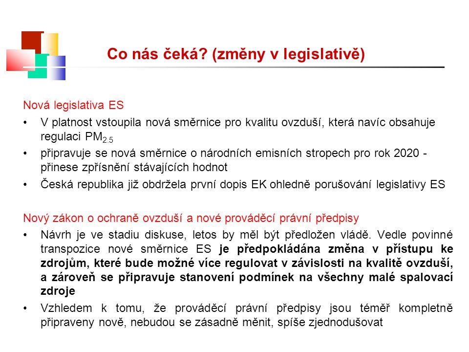 Co nás čeká (změny v legislativě)