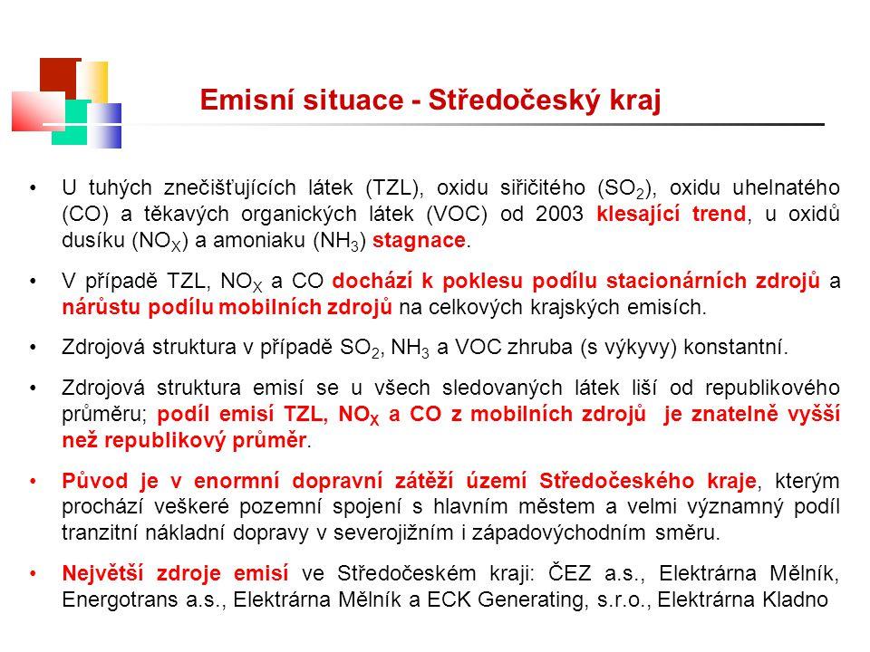 Emisní situace - Středočeský kraj