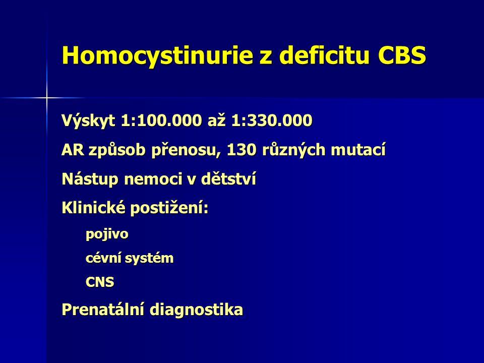 Homocystinurie z deficitu CBS