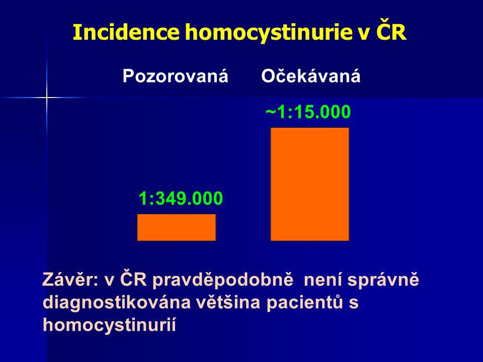 Incidence homocystinurie v ČR