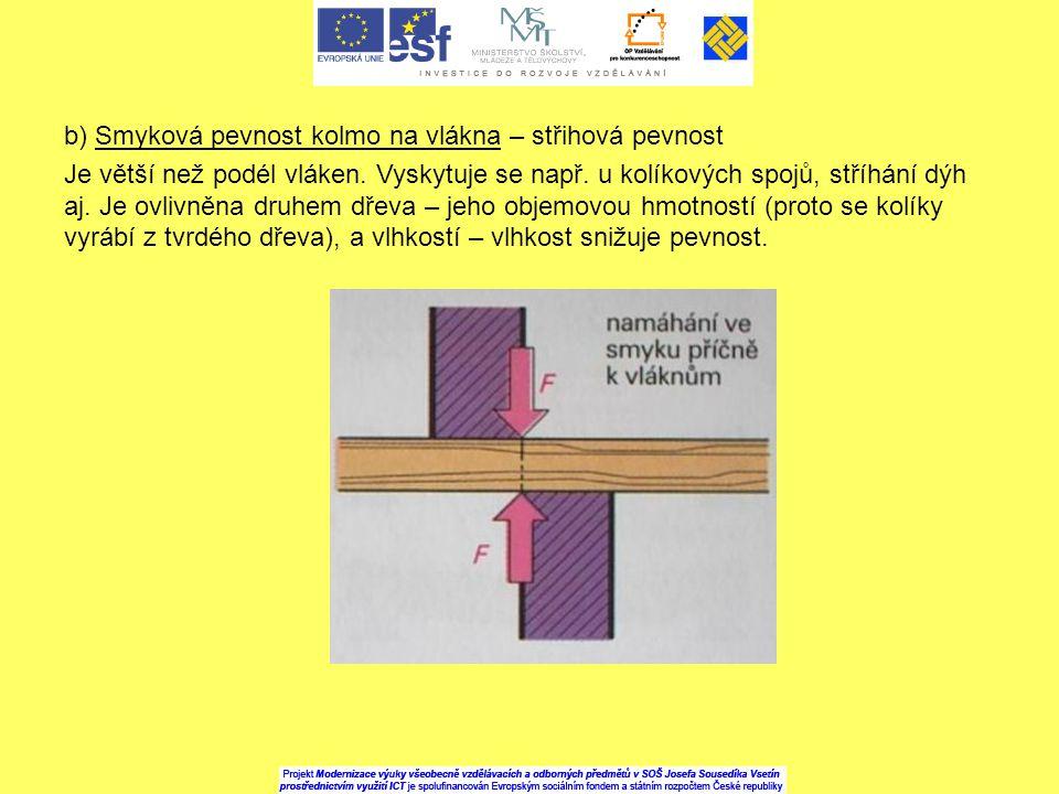 b) Smyková pevnost kolmo na vlákna – střihová pevnost