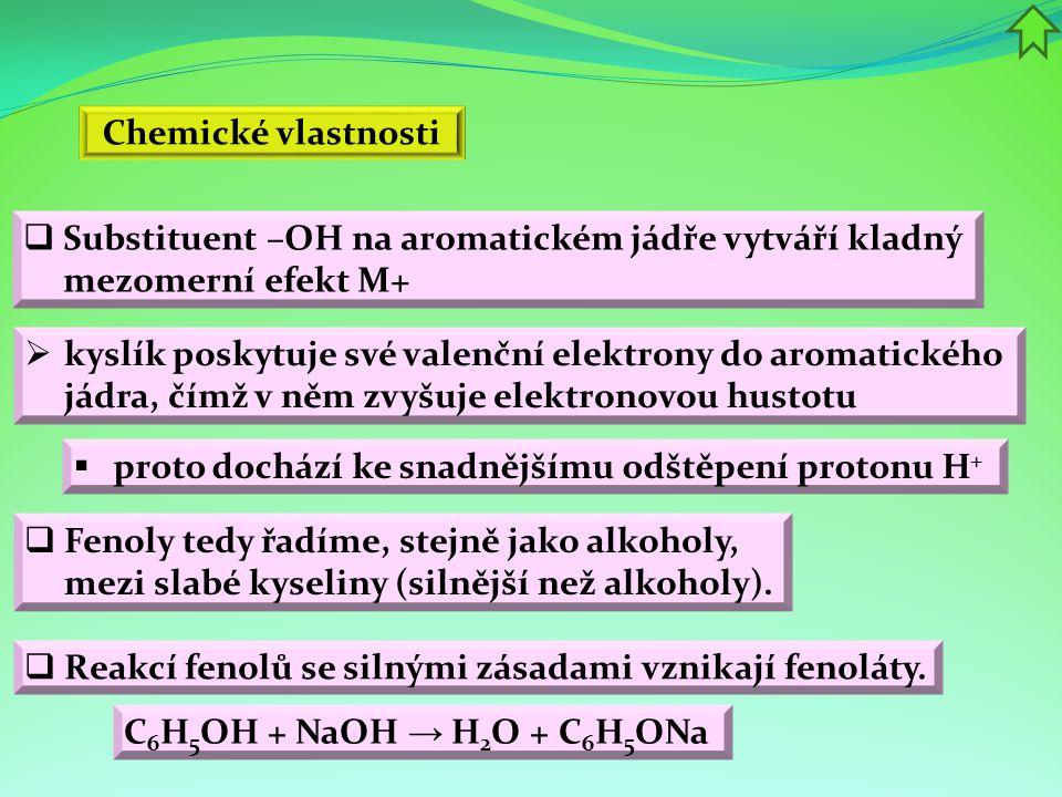 Chemické vlastnosti Substituent –OH na aromatickém jádře vytváří kladný mezomerní efekt M+