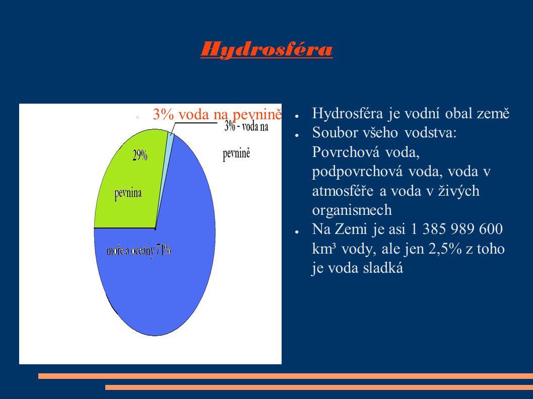 Hydrosféra 3% voda na pevnině Hydrosféra je vodní obal země