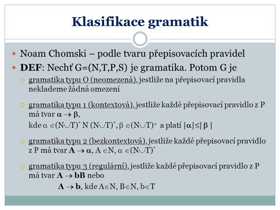 Klasifikace gramatik Noam Chomski – podle tvaru přepisovacích pravidel
