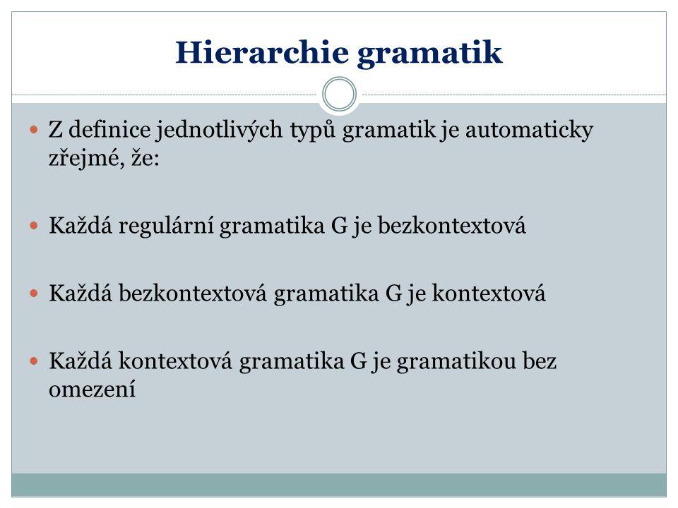 Hierarchie gramatik Z definice jednotlivých typů gramatik je automaticky zřejmé, že: Každá regulární gramatika G je bezkontextová.