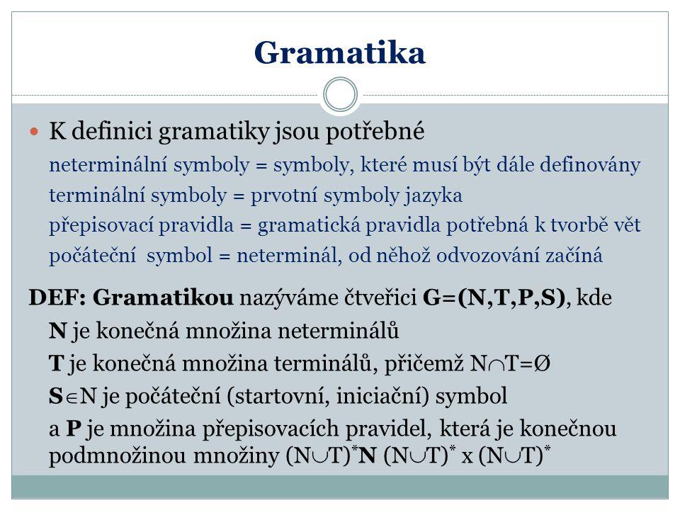 Gramatika K definici gramatiky jsou potřebné