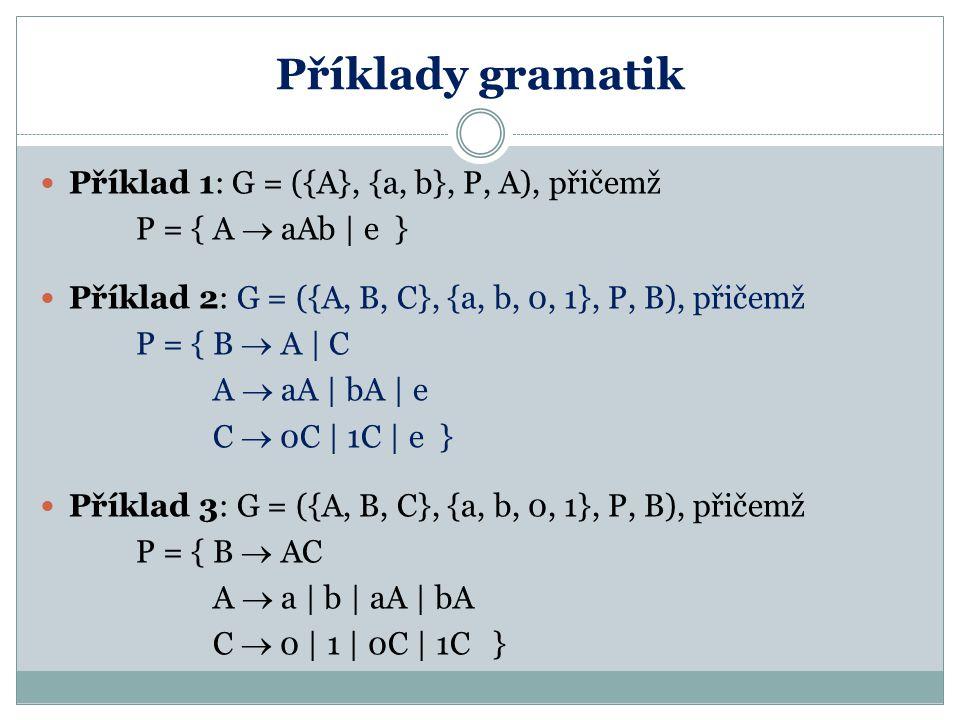 Příklady gramatik Příklad 1: G = ({A}, {a, b}, P, A), přičemž