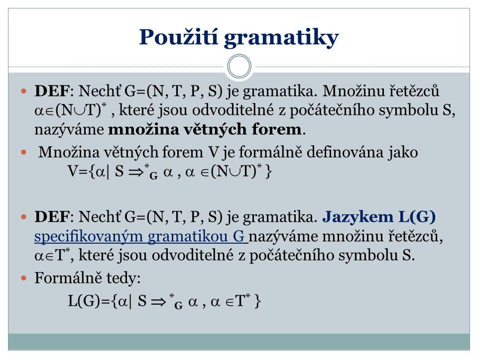 Použití gramatiky