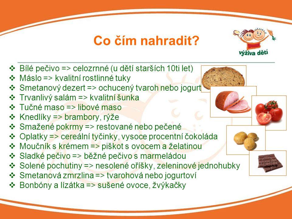 Co čím nahradit Bílé pečivo => celozrnné (u dětí starších 10ti let) Máslo => kvalitní rostlinné tuky.