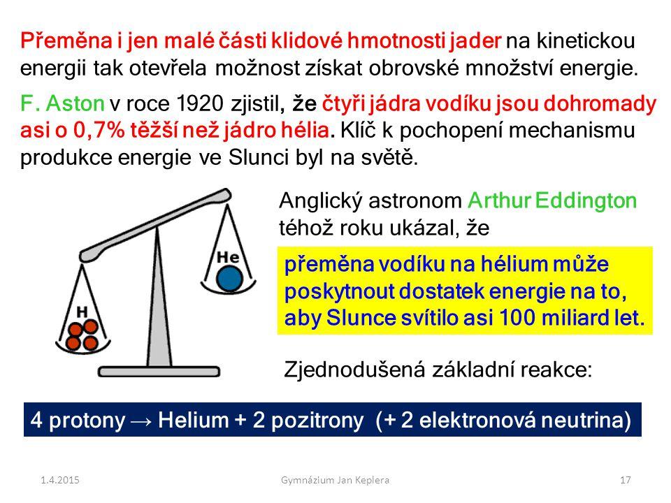 Anglický astronom Arthur Eddington téhož roku ukázal, že
