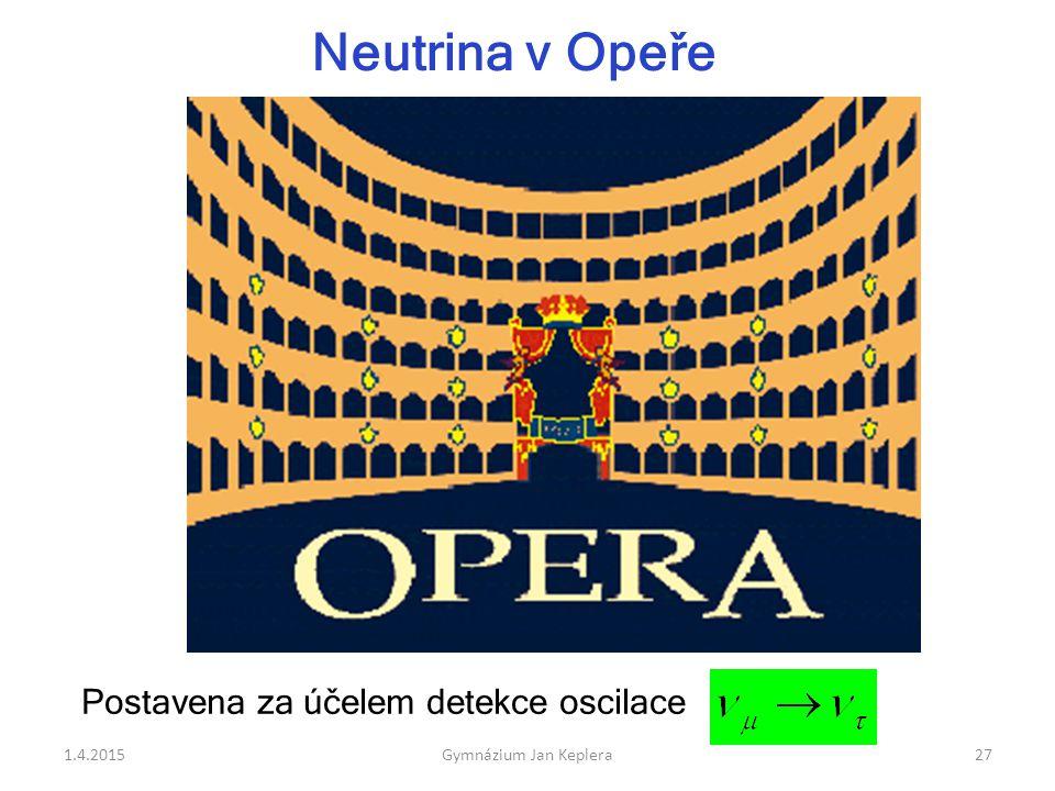 Neutrina v Opeře Postavena za účelem detekce oscilace 9.4.2017