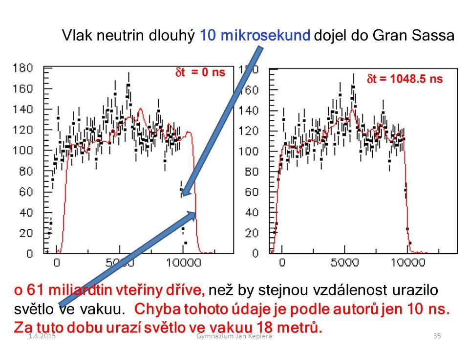 Vlak neutrin dlouhý 10 mikrosekund dojel do Gran Sassa
