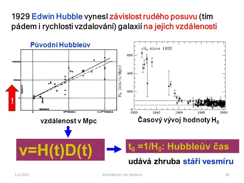 v=H(t)D(t) t0 =1/H0: Hubbleův čas