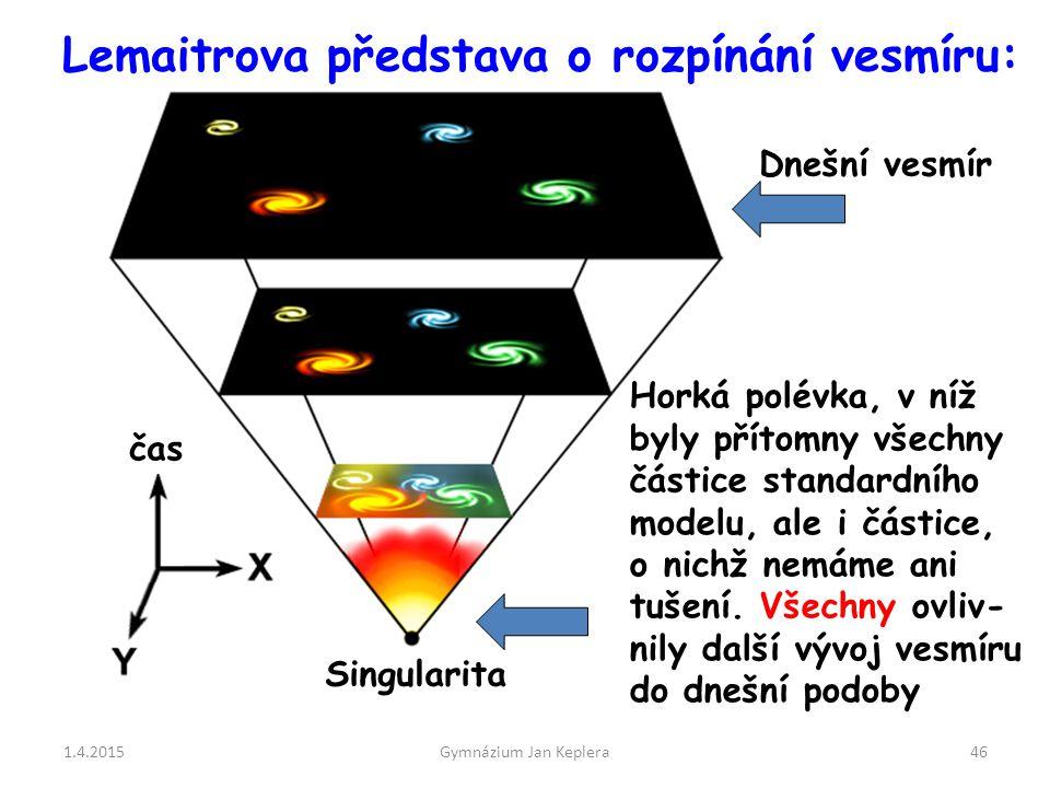 Lemaitrova představa o rozpínání vesmíru: