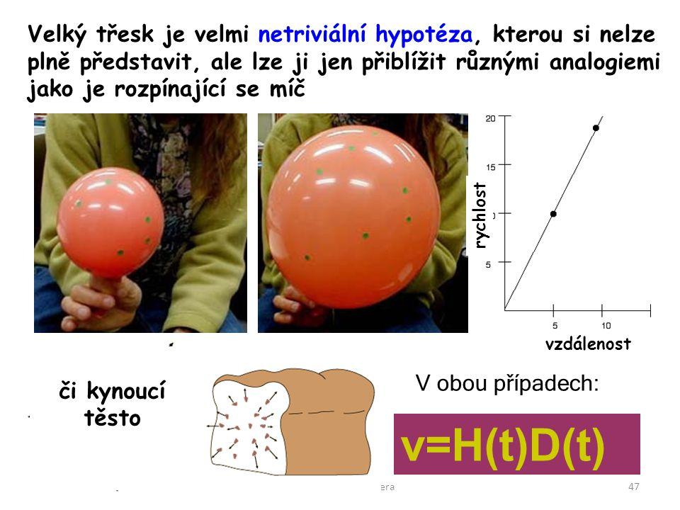 v=H(t)D(t) Velký třesk je velmi netriviální hypotéza, kterou si nelze