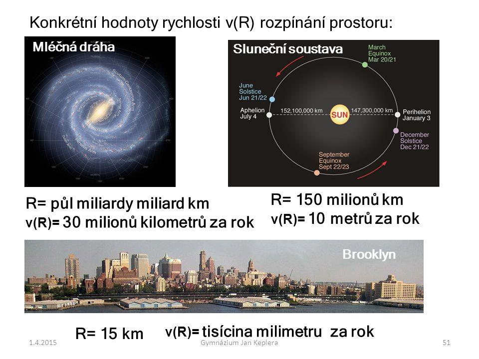 Konkrétní hodnoty rychlosti v(R) rozpínání prostoru: