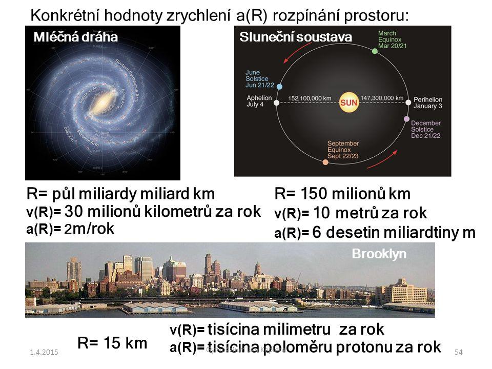 Konkrétní hodnoty zrychlení a(R) rozpínání prostoru: