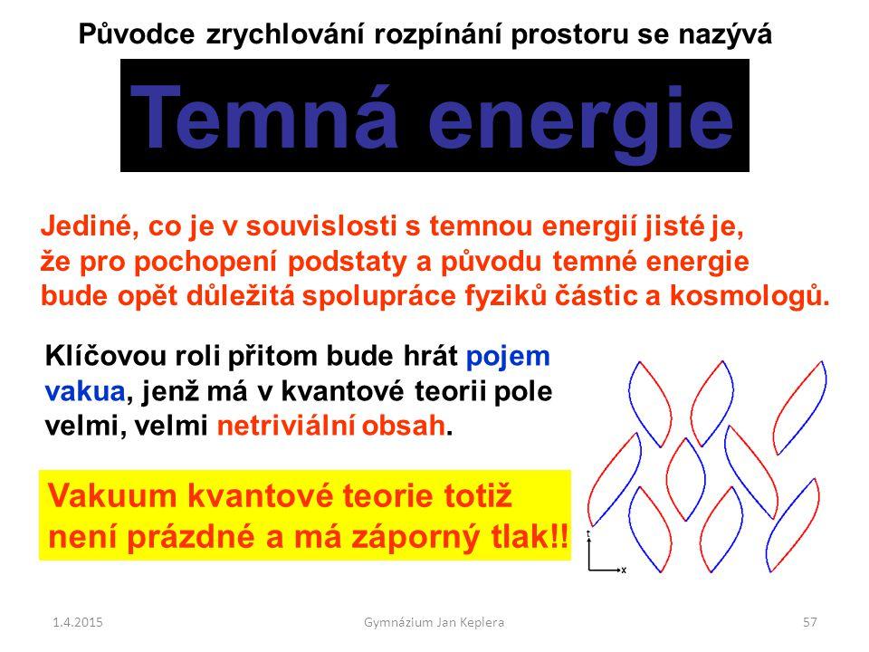 Temná energie Vakuum kvantové teorie totiž