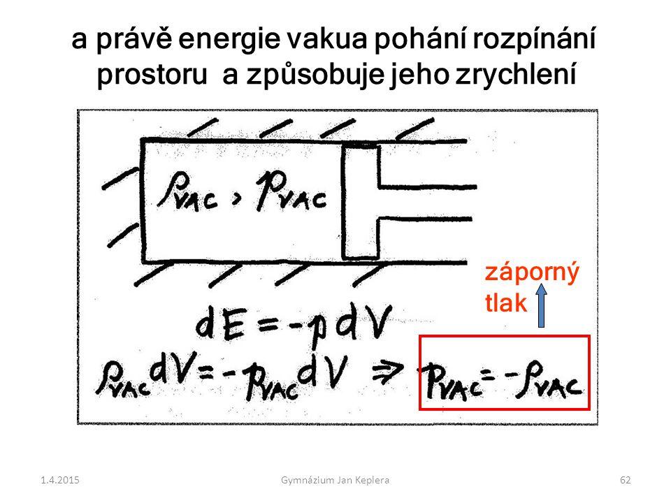 a právě energie vakua pohání rozpínání
