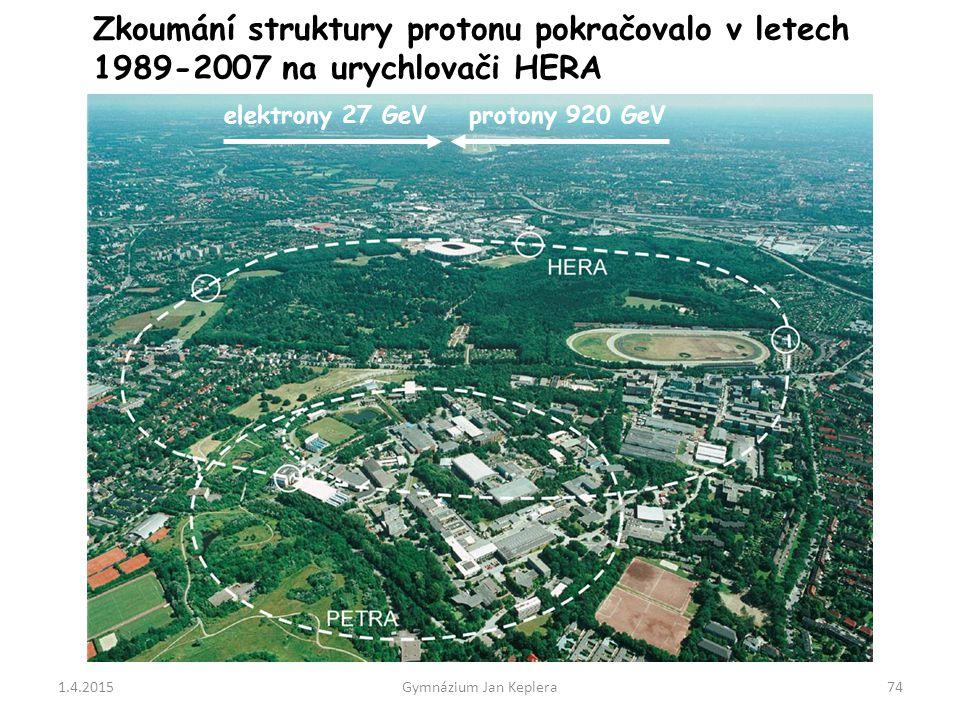 Zkoumání struktury protonu pokračovalo v letech