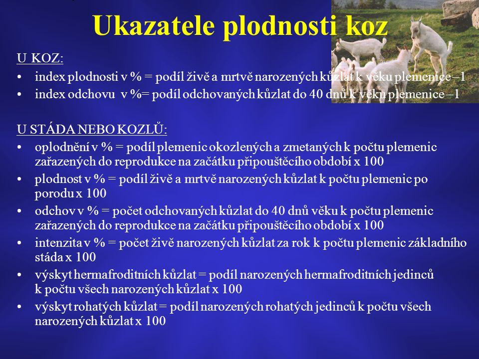 Ukazatele plodnosti koz