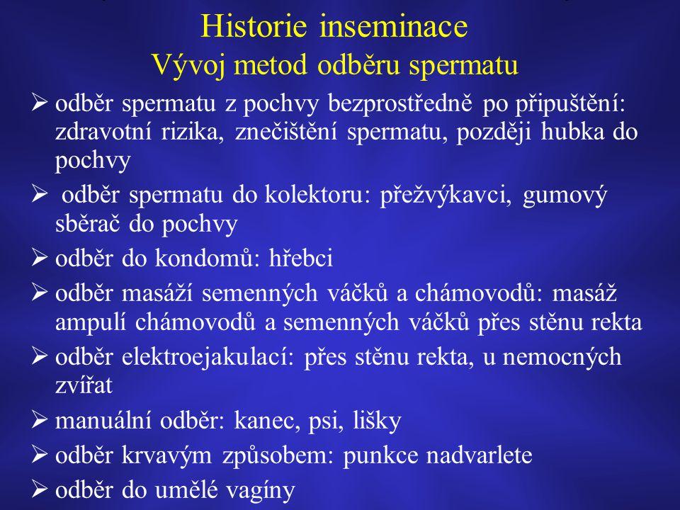 Historie inseminace Vývoj metod odběru spermatu